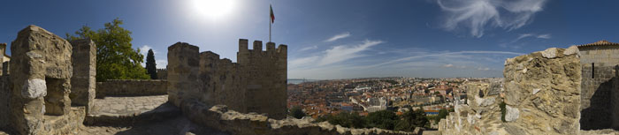 Panorama View from